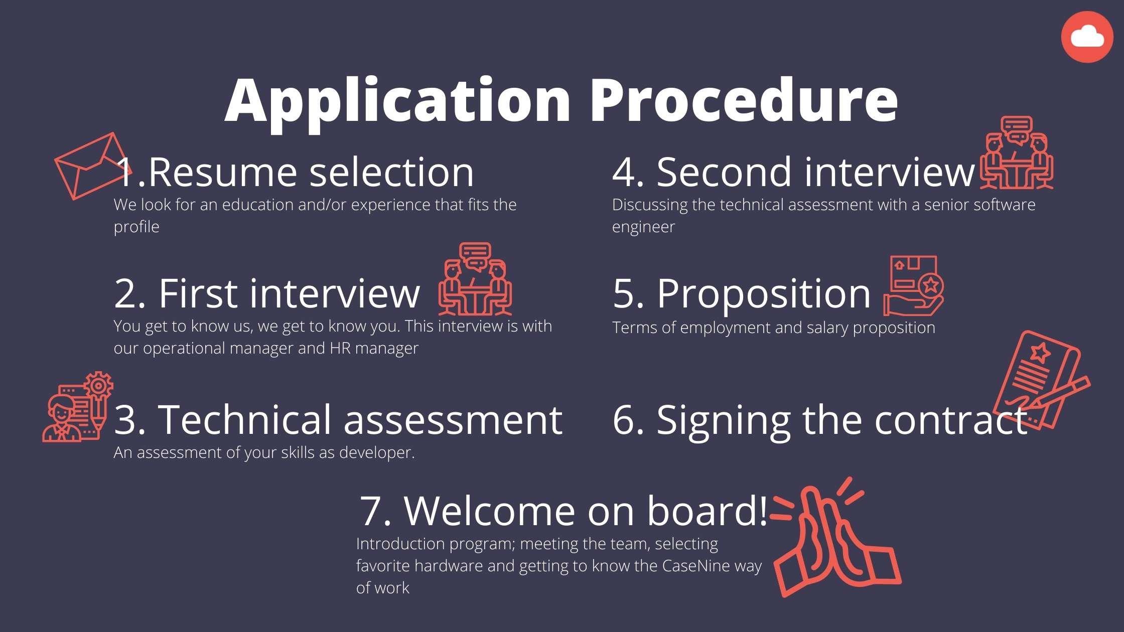 Application Procedure